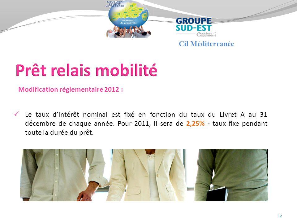Prêt relais mobilité Cil Méditerranée