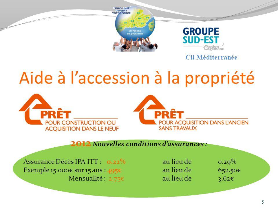 Aide à l'accession à la propriété