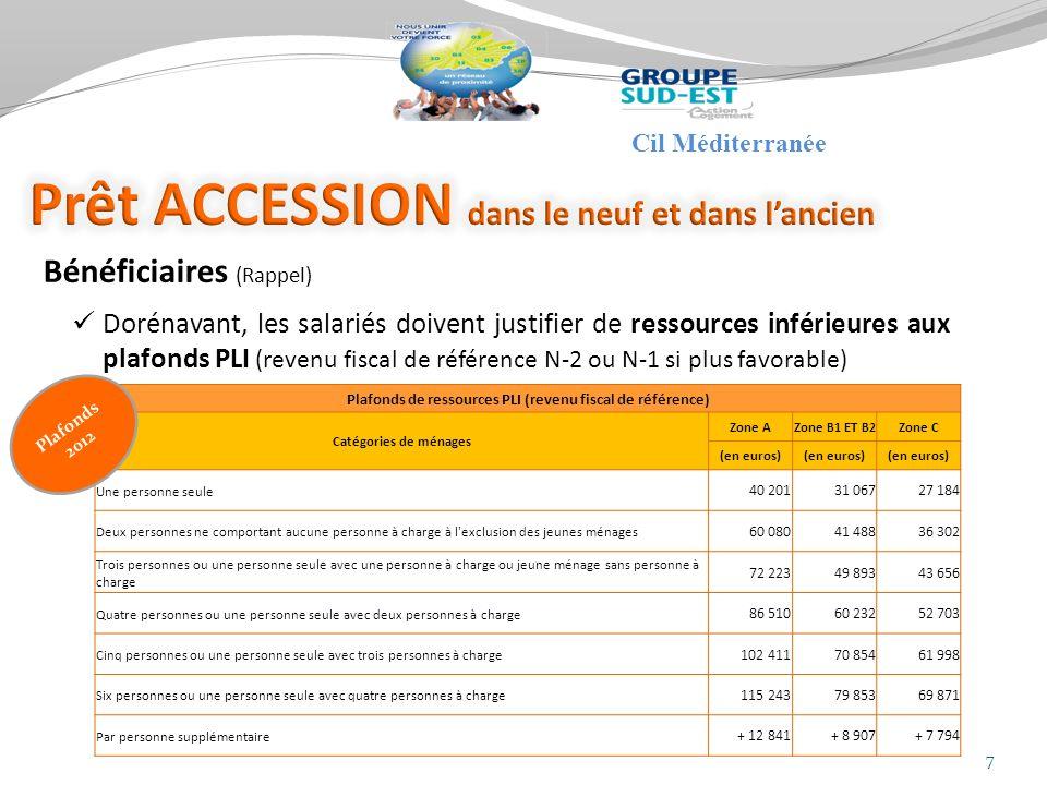 Plafonds de ressources PLI (revenu fiscal de référence)