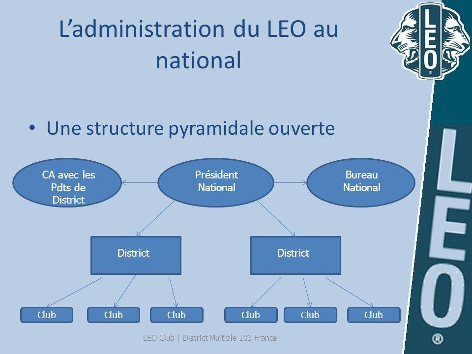 L'administration du LEO au national