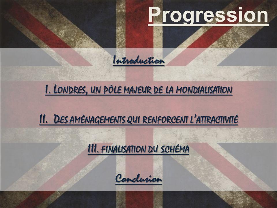 Progression Introduction