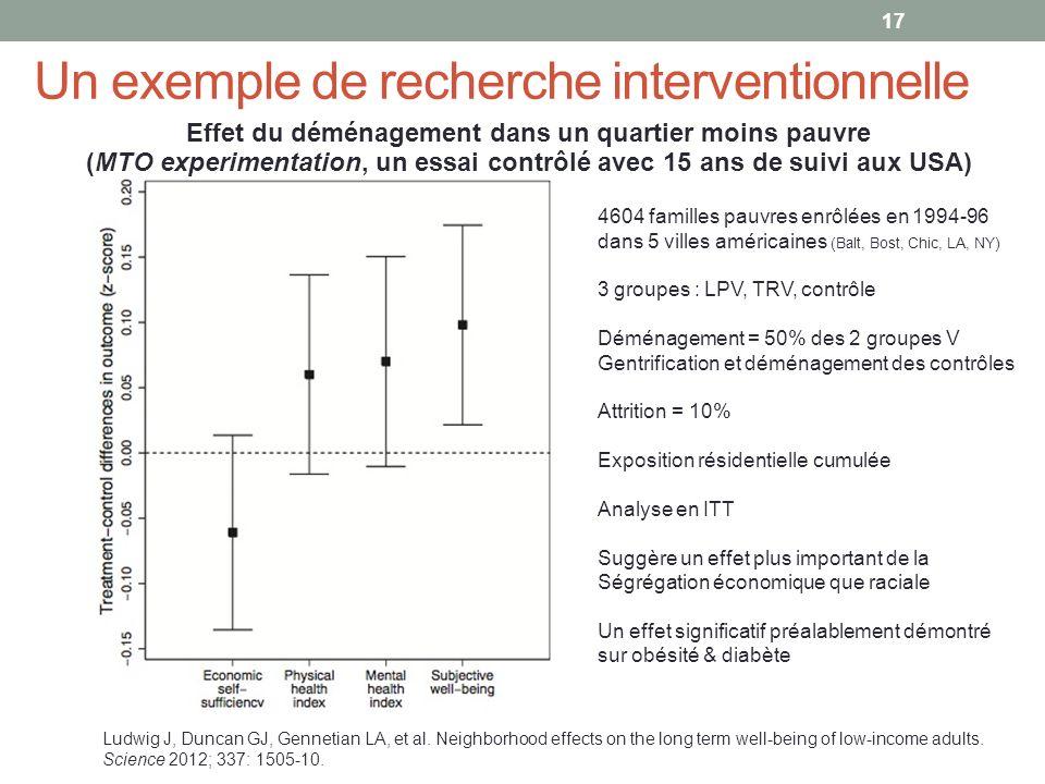 Un exemple de recherche interventionnelle