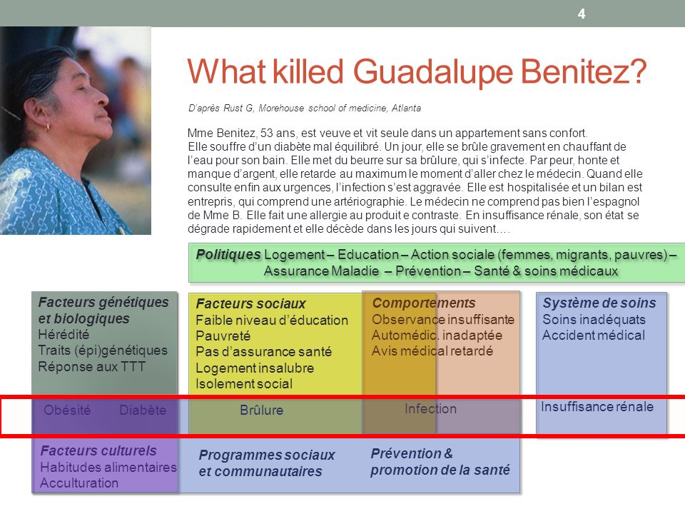 What killed Guadalupe Benitez