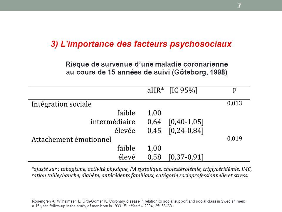 3) L'importance des facteurs psychosociaux