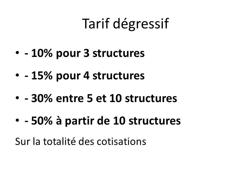 Tarif dégressif - 10% pour 3 structures - 15% pour 4 structures
