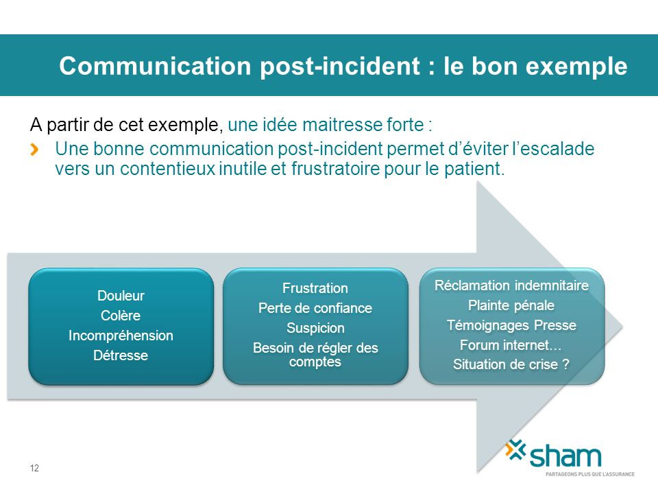 Communication post-incident : le bon exemple