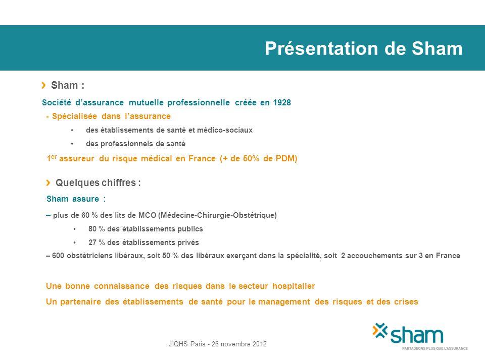 Présentation de Sham Sham : Quelques chiffres :