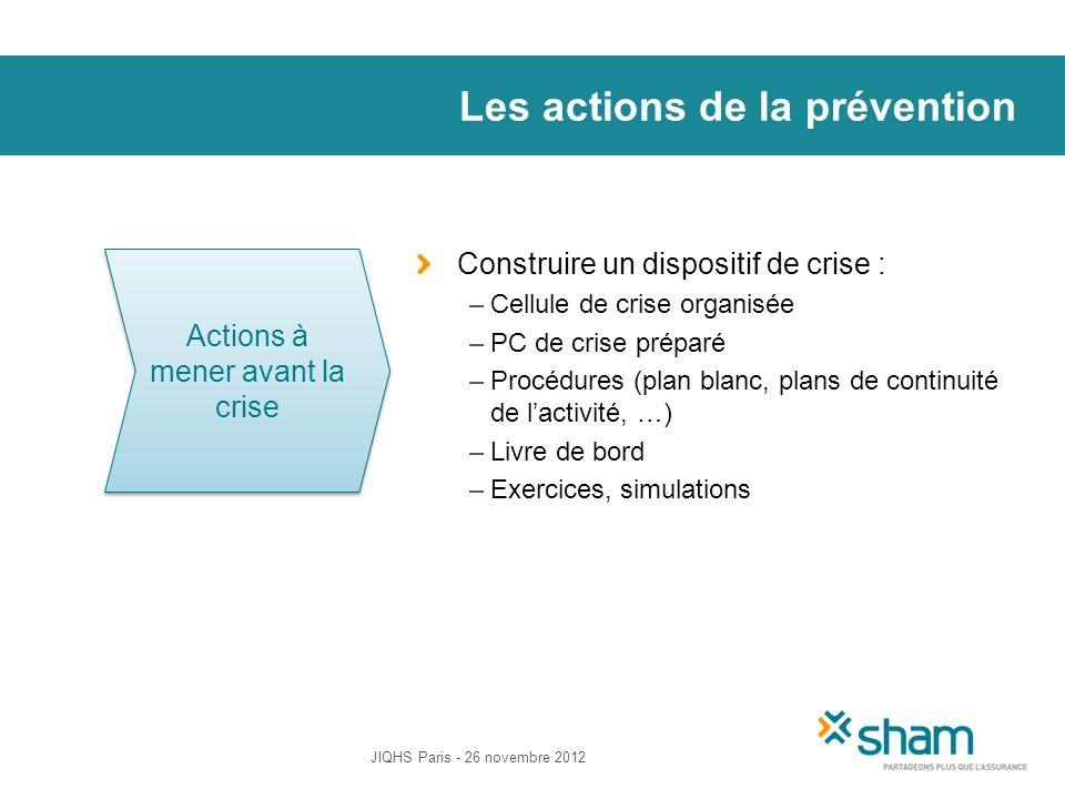 Les actions de la prévention
