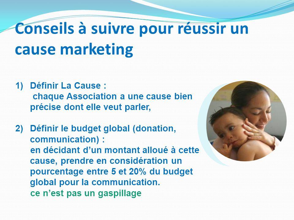 Conseils à suivre pour réussir un cause marketing