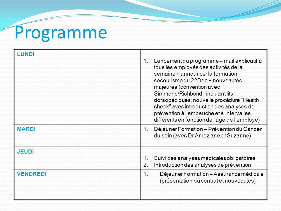Programme LUNDI.