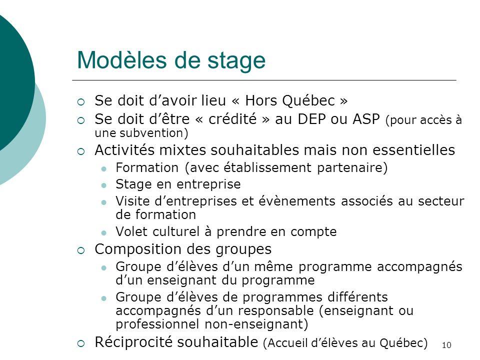 Modèles de stage Se doit d'avoir lieu « Hors Québec »