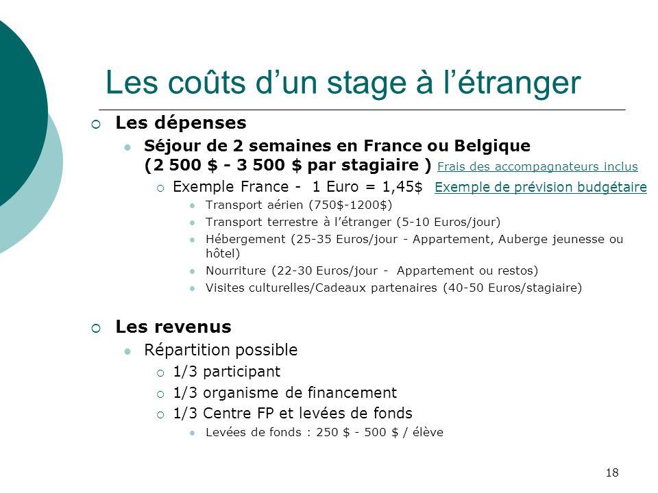 Les coûts d'un stage à l'étranger