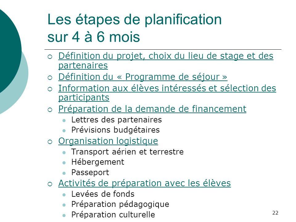 Les étapes de planification sur 4 à 6 mois