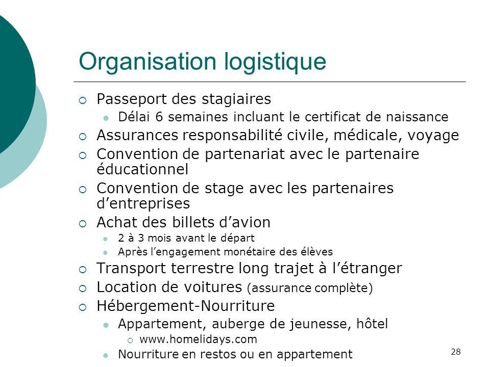 Organisation logistique