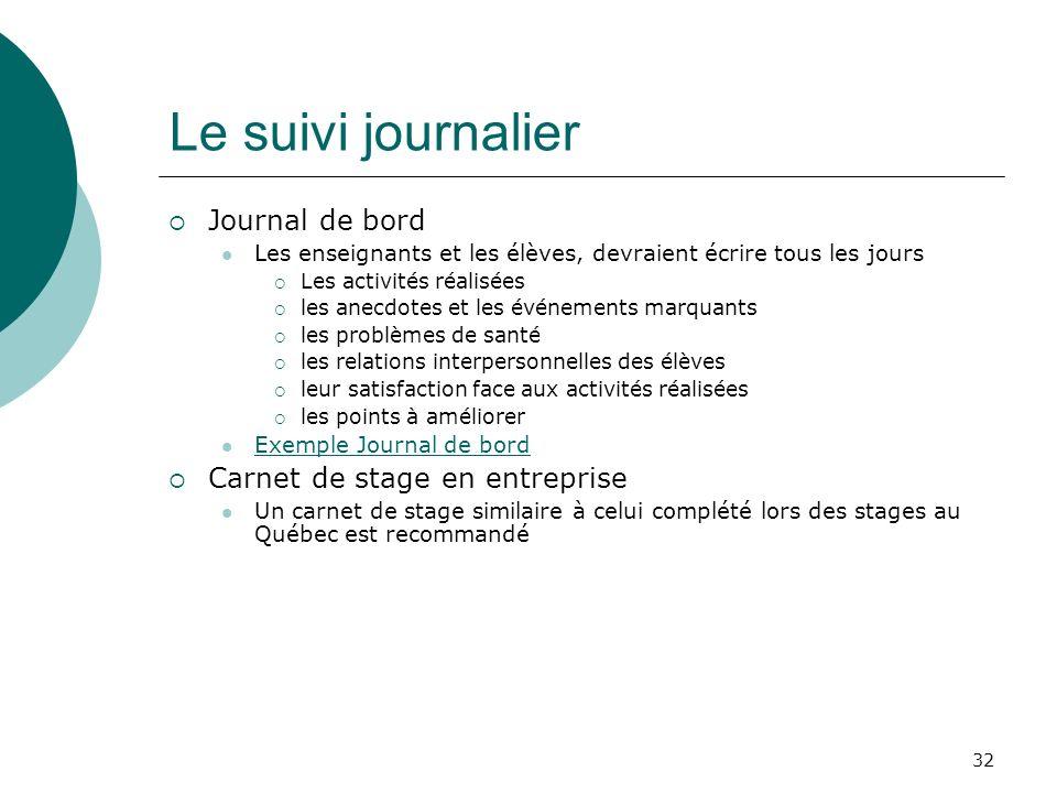 Le suivi journalier Journal de bord Carnet de stage en entreprise