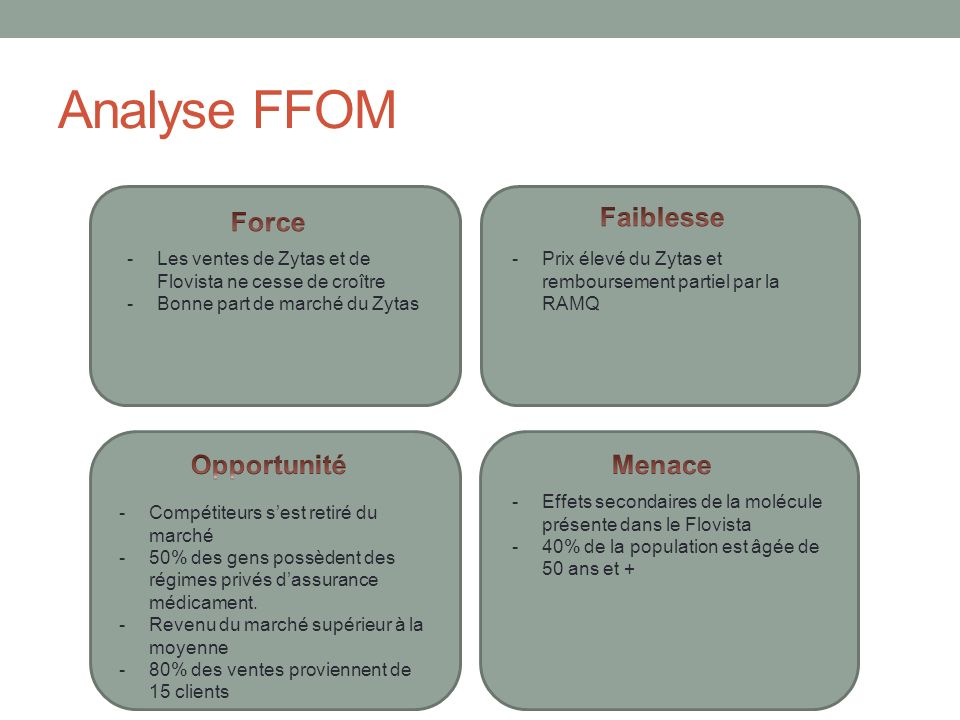 Analyse FFOM Force Faiblesse Opportunité Menace