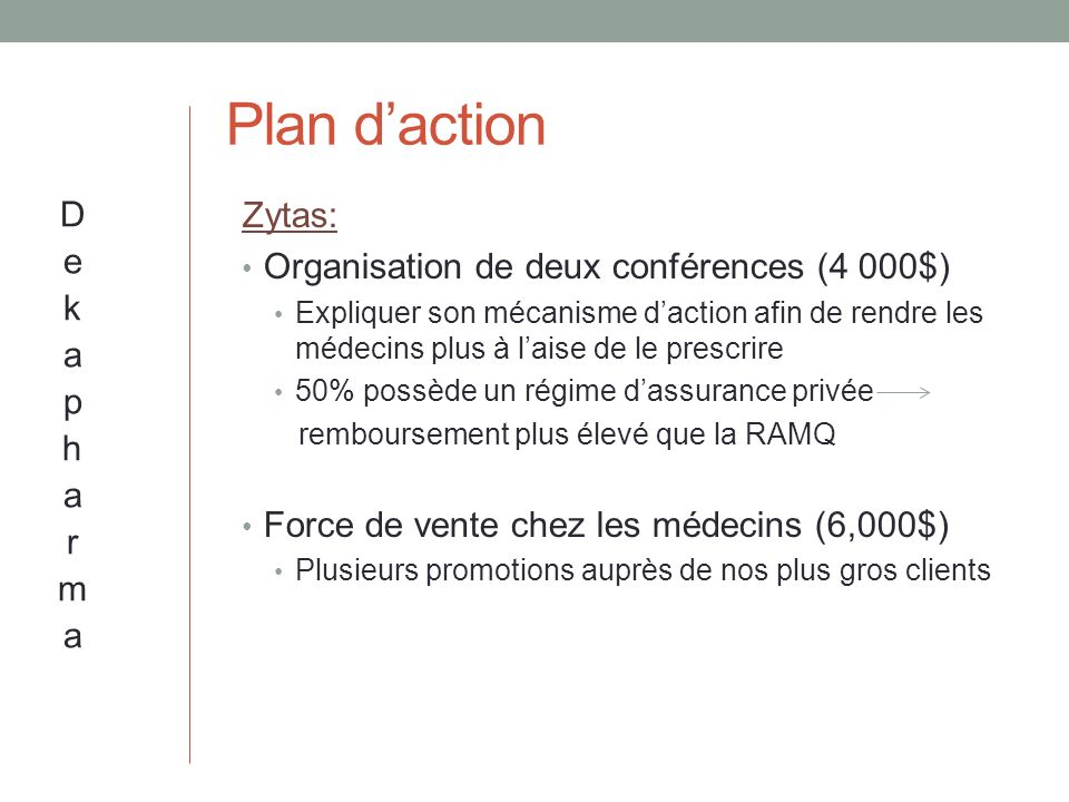 Plan d'action Dekapharma Zytas: