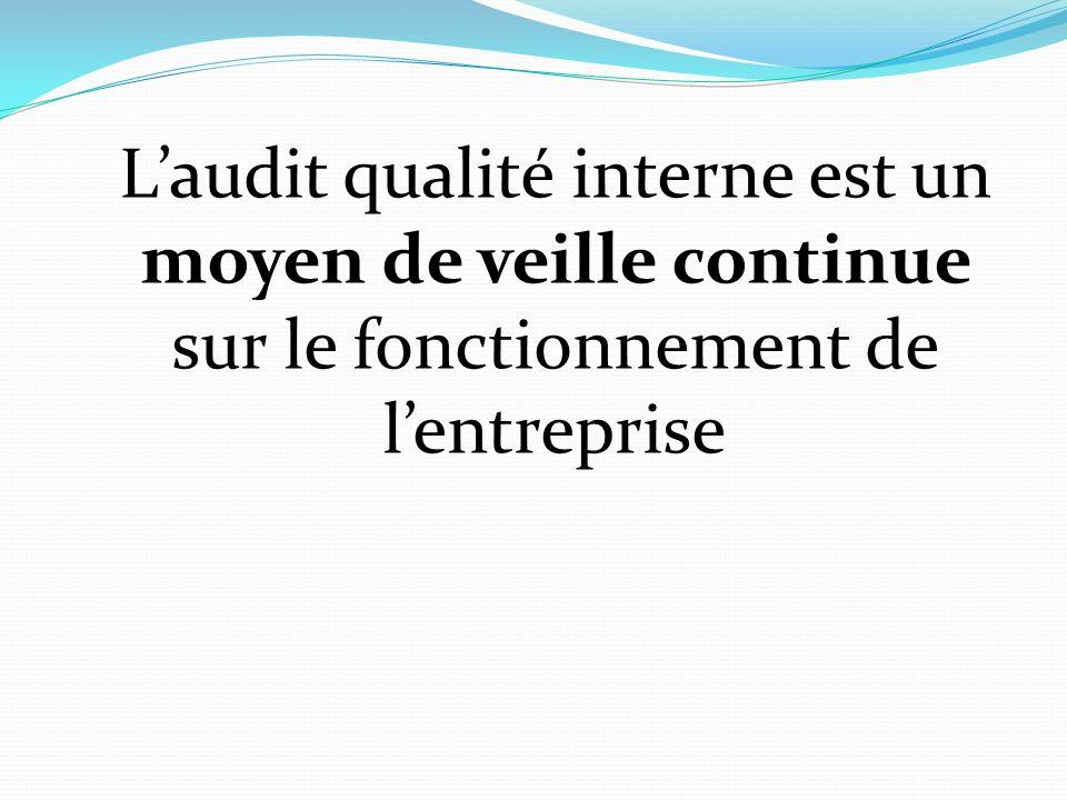 L'audit qualité interne est un moyen de veille continue sur le fonctionnement de l'entreprise