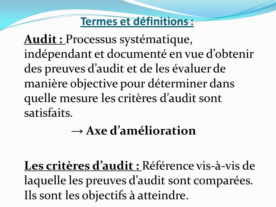 Termes et définitions :