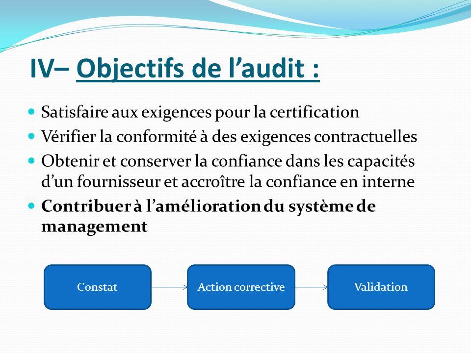 IV– Objectifs de l'audit :