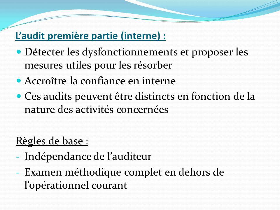 L'audit première partie (interne) :