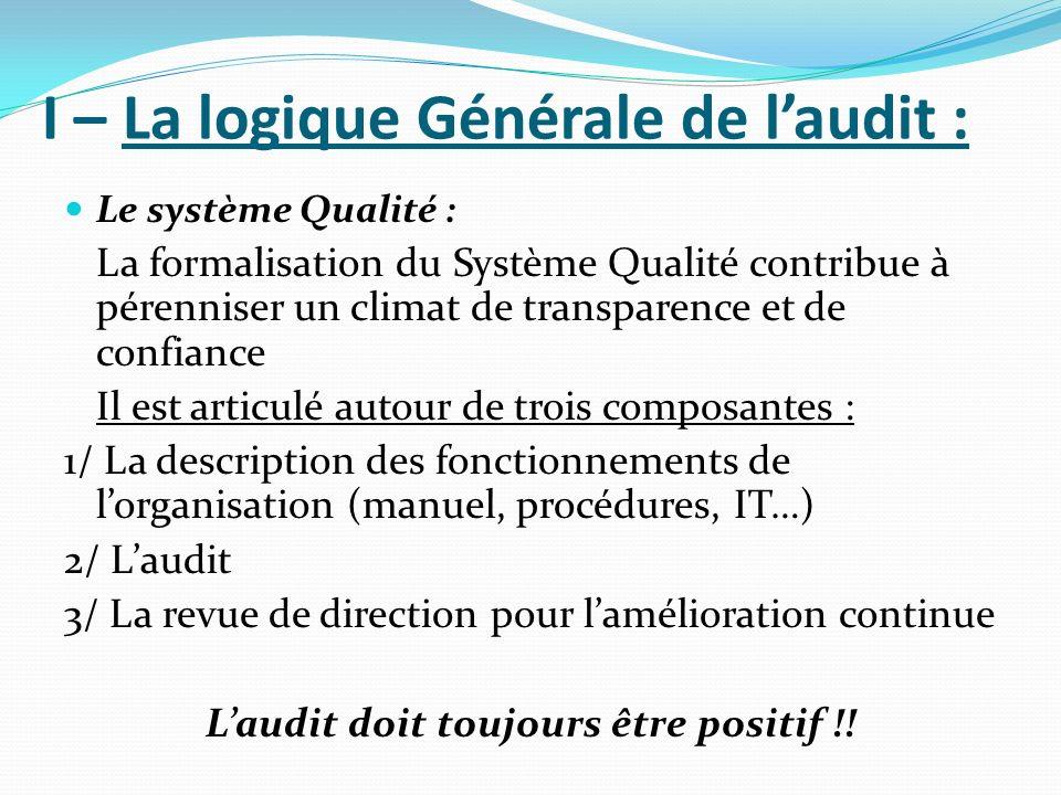 I – La logique Générale de l'audit :