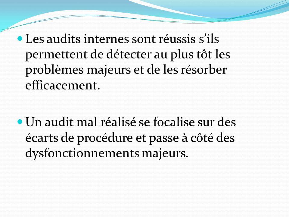 Les audits internes sont réussis s'ils permettent de détecter au plus tôt les problèmes majeurs et de les résorber efficacement.
