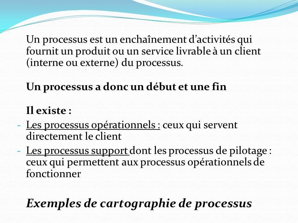 Exemples de cartographie de processus
