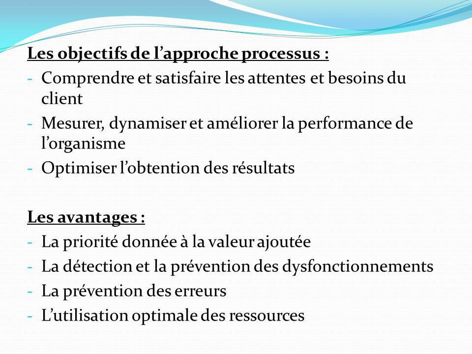 Les objectifs de l'approche processus :