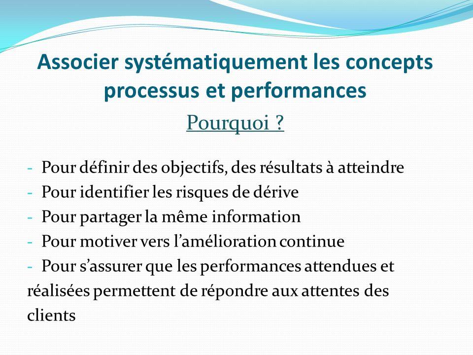Associer systématiquement les concepts processus et performances