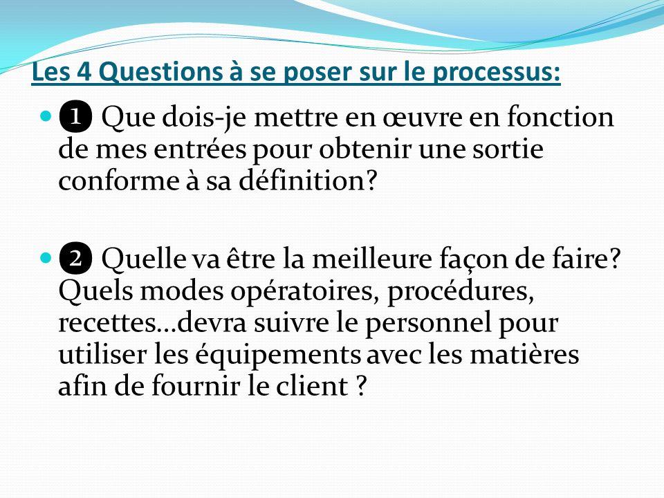 Les 4 Questions à se poser sur le processus: