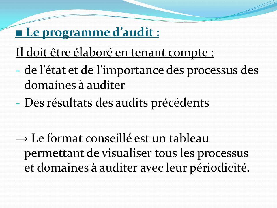 ■ Le programme d'audit :