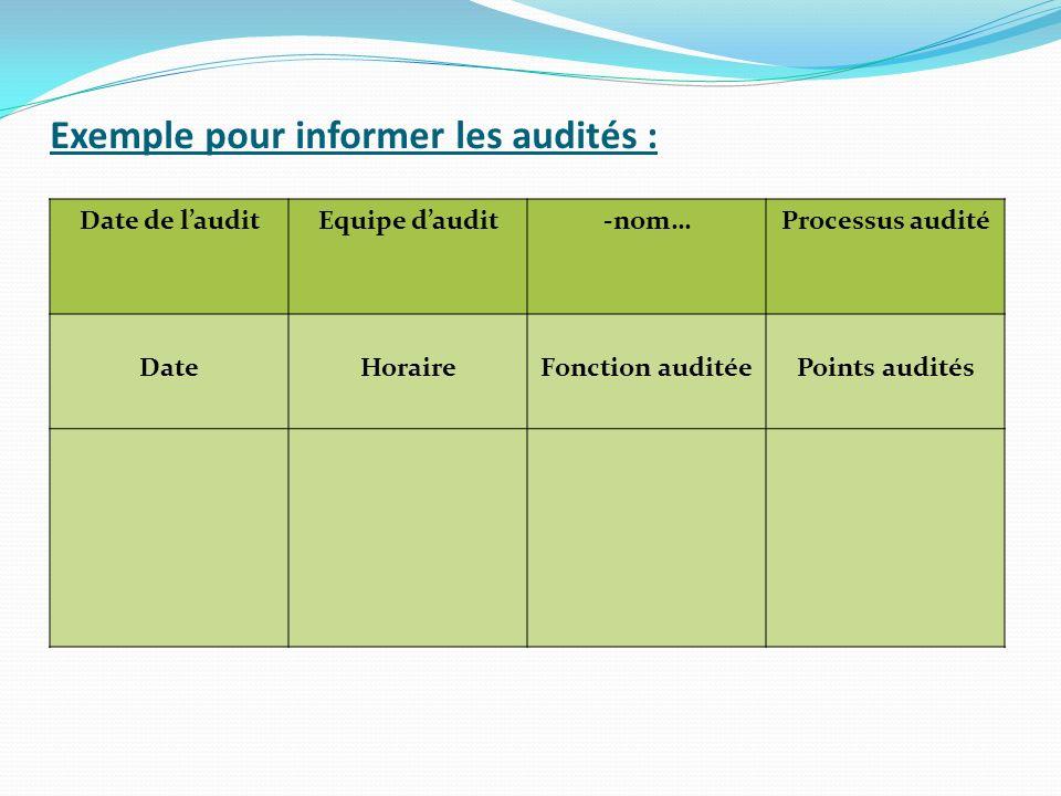 Exemple pour informer les audités :