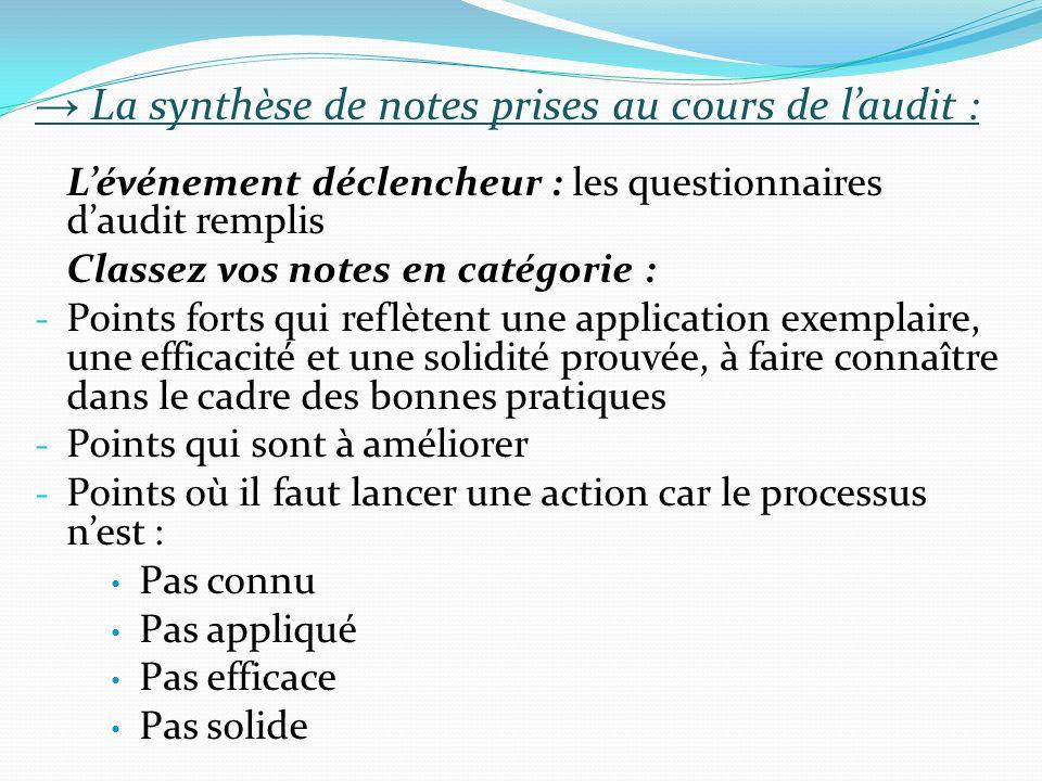 → La synthèse de notes prises au cours de l'audit :