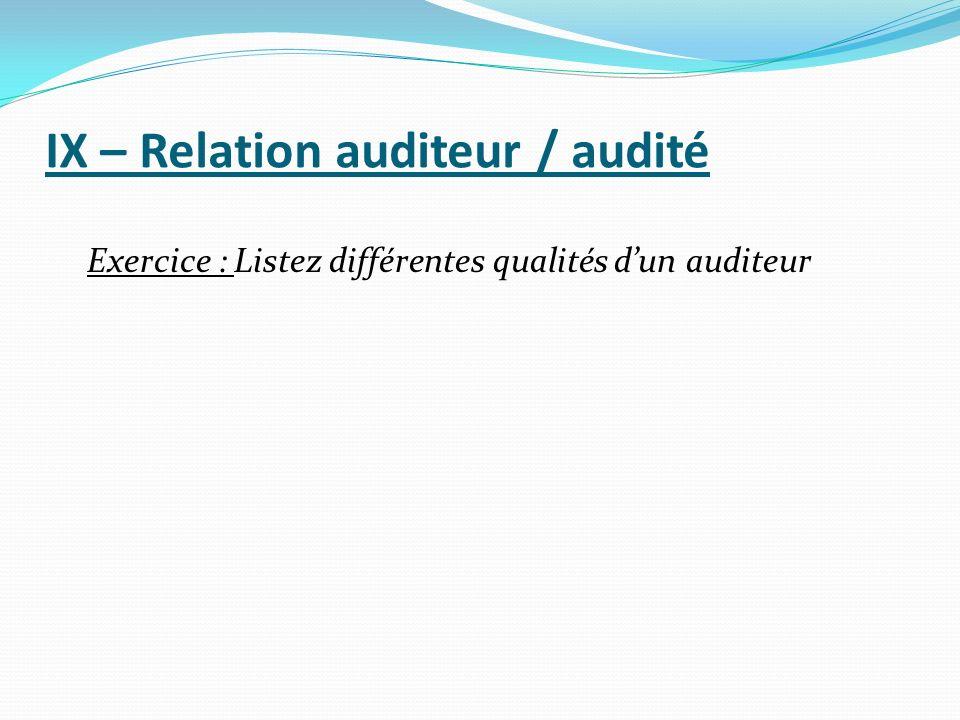 IX – Relation auditeur / audité