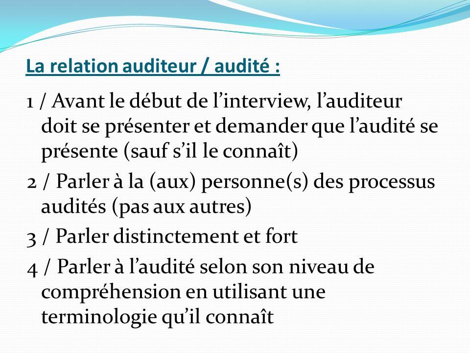 La relation auditeur / audité :