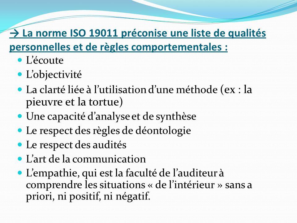 → La norme ISO 19011 préconise une liste de qualités personnelles et de règles comportementales :