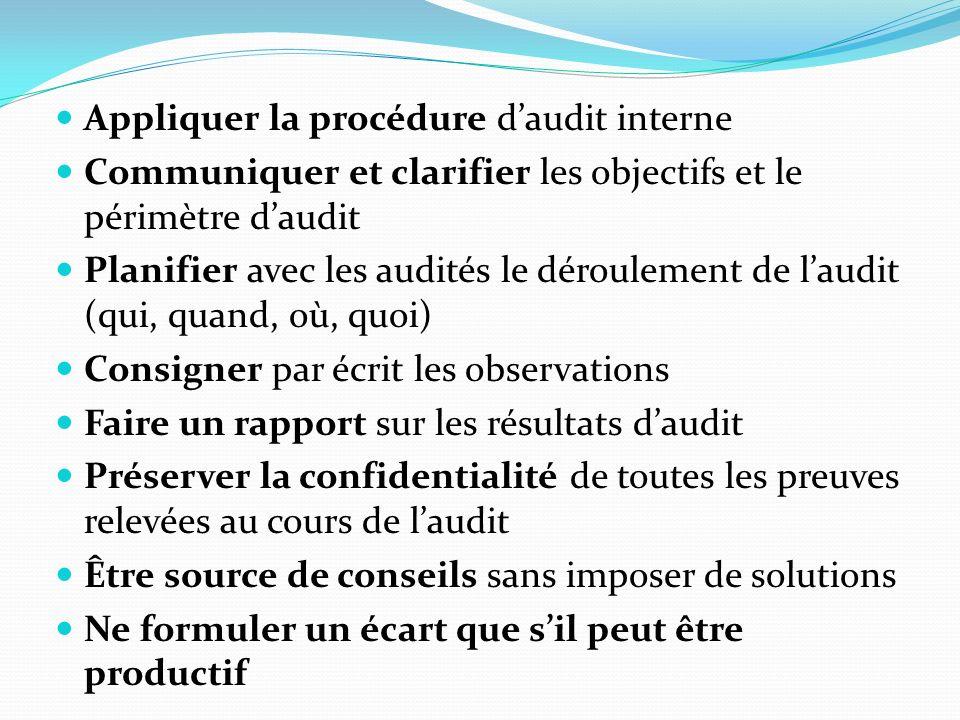 Appliquer la procédure d'audit interne