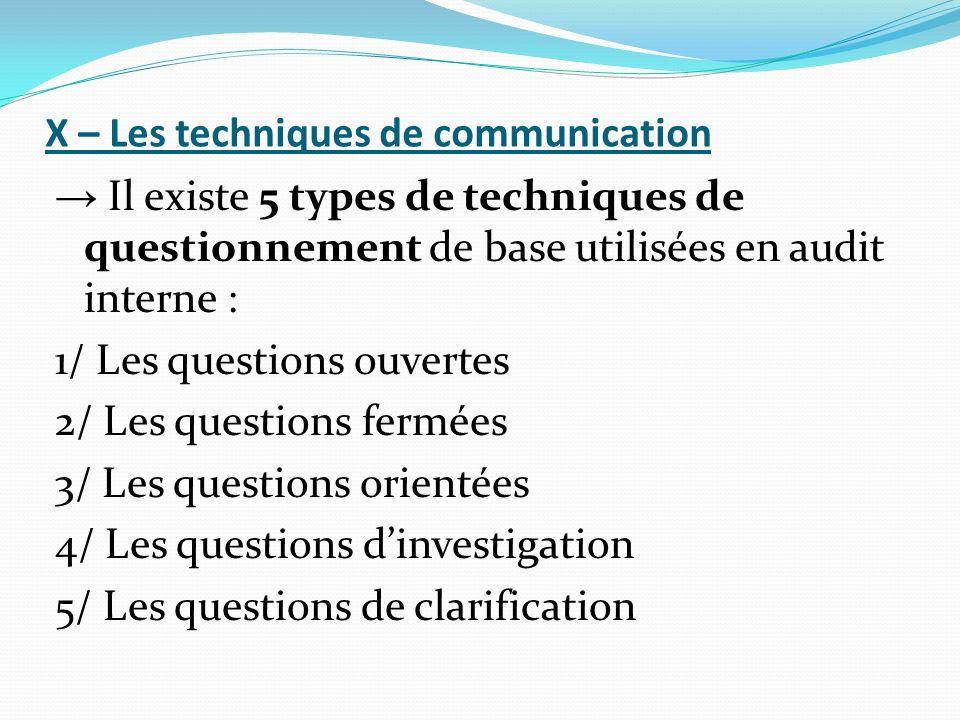X – Les techniques de communication