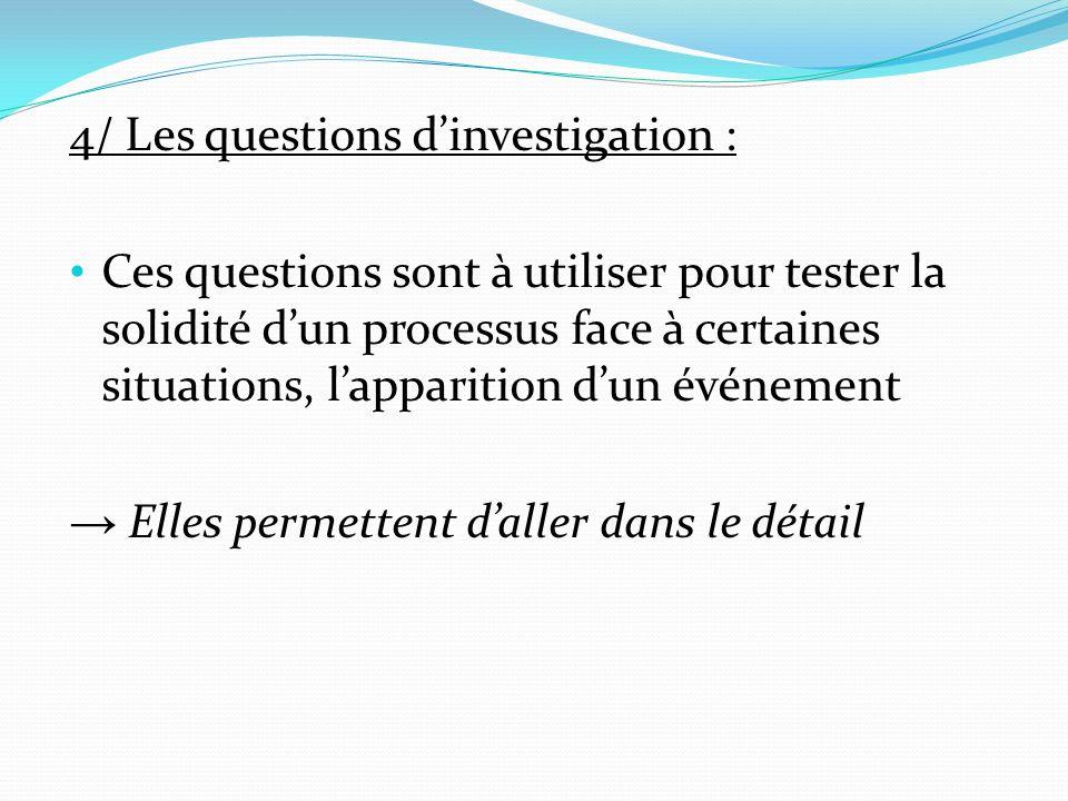 4/ Les questions d'investigation :