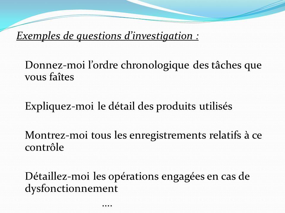 Exemples de questions d'investigation :