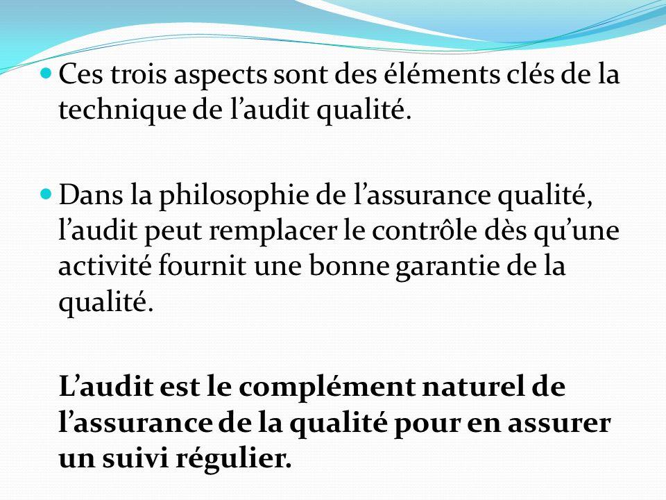 Ces trois aspects sont des éléments clés de la technique de l'audit qualité.