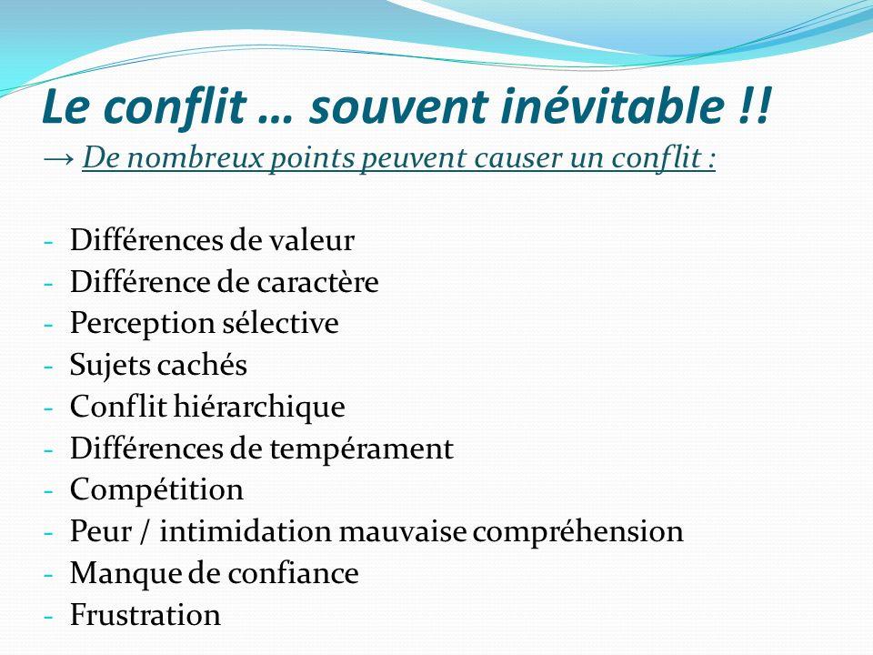 Le conflit … souvent inévitable !!