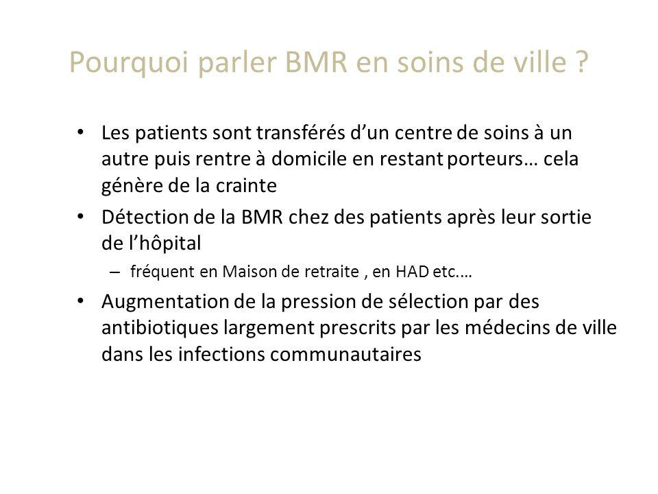 Pourquoi parler BMR en soins de ville