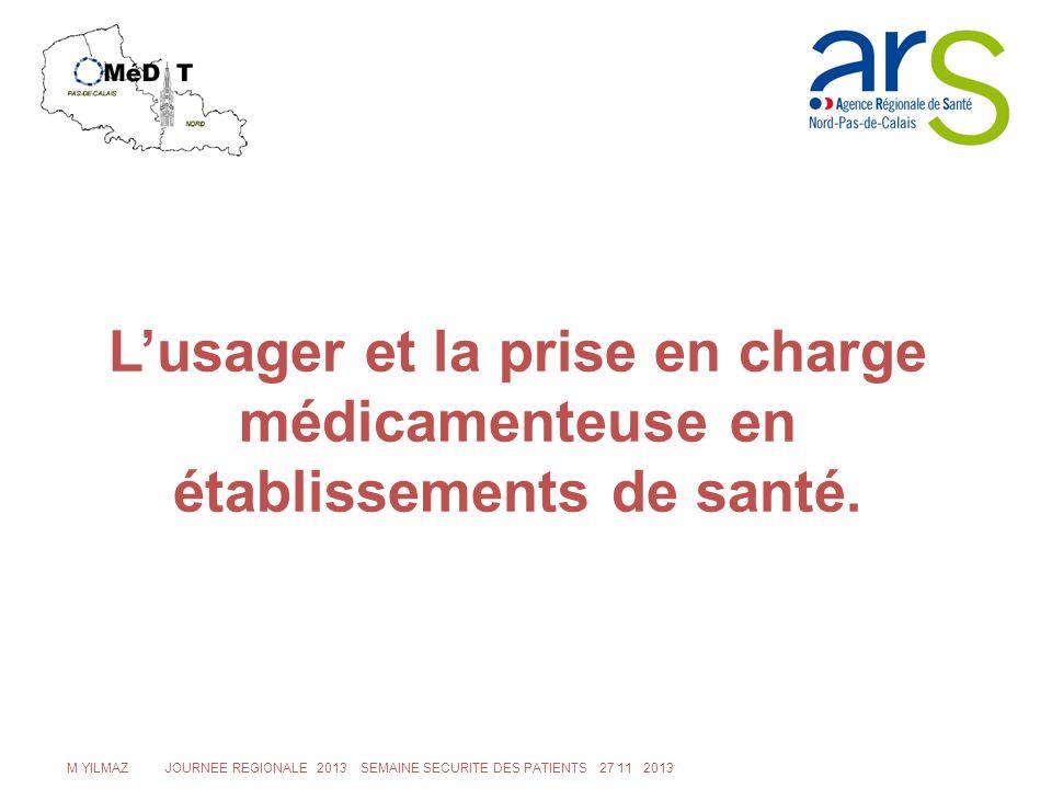 L'usager et la prise en charge médicamenteuse en établissements de santé.