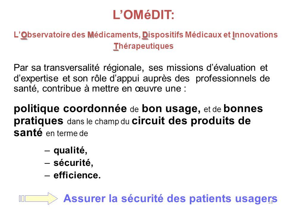 L'OMéDIT: L'Observatoire des Médicaments, Dispositifs Médicaux et Innovations Thérapeutiques