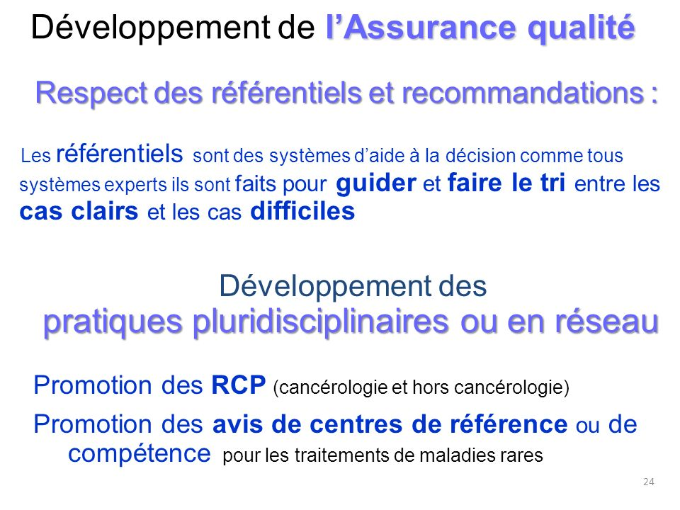 Développement de l'Assurance qualité