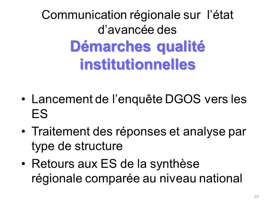 Communication régionale sur l'état d'avancée des Démarches qualité institutionnelles