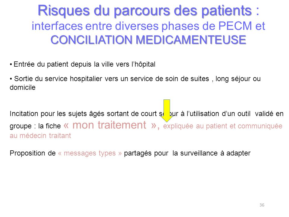 Risques du parcours des patients : interfaces entre diverses phases de PECM et CONCILIATION MEDICAMENTEUSE