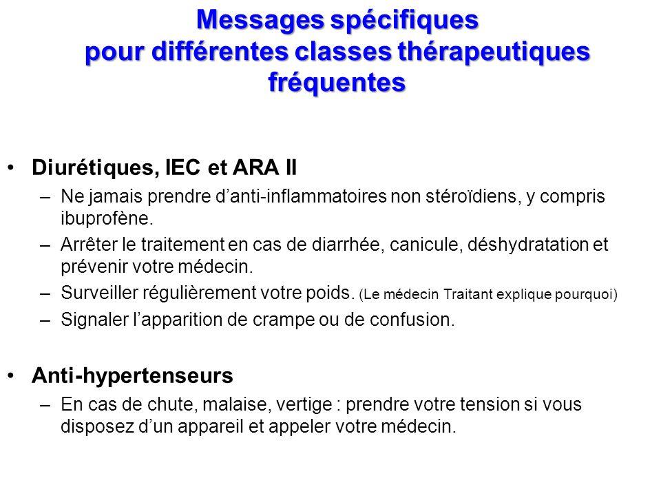 Messages spécifiques pour différentes classes thérapeutiques fréquentes